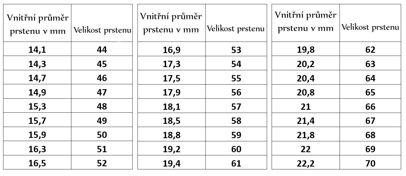 velikost_prstenu_tabulka_sirka